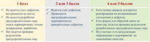 e-gce861vca