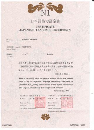 JAPANESE-LANGUAGE PROFICIENCY